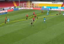 Serie A 2020/21: Benevento vs Napoli – tactical analysis- tactics