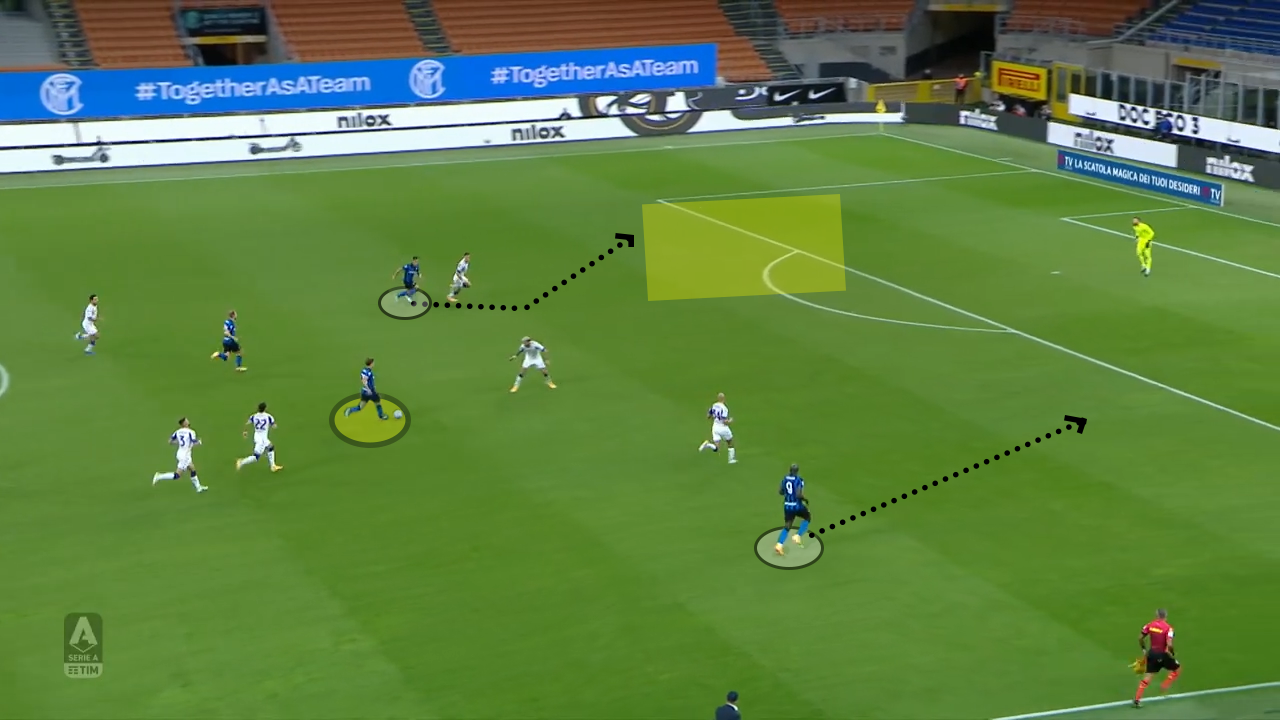 Inter 2020/21: The dynamics of the Lukaku - Martinez partnership - scout report - tactical analysis tactics