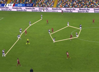 Serie A 2020/21: Udinese Calcio vs AS Roma - tactical analysis tactics
