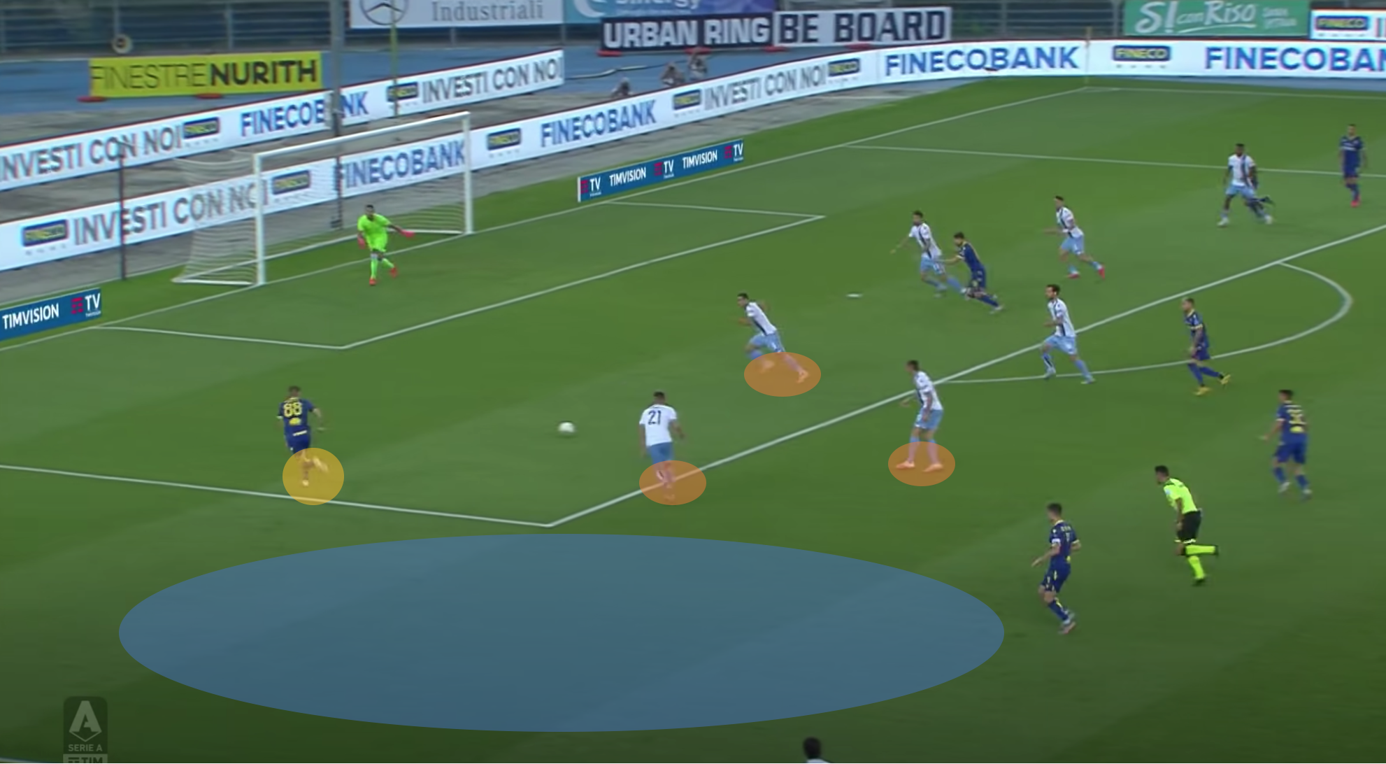 Serie A 2020/21: Lazio vs Inter - tactical preview tactics