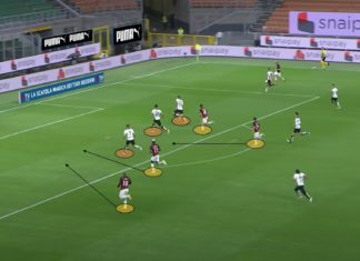 Serie A 2020/21: AC Milan vs Spezia - tactical analysis tactics