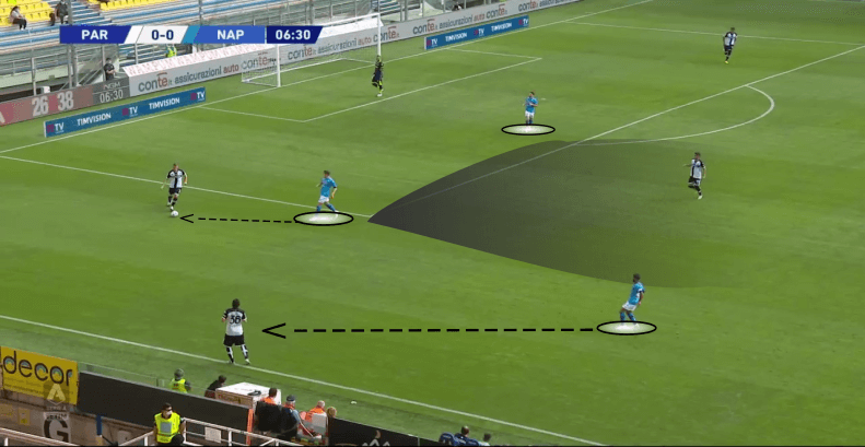 Serie A 2020 21 Juventus Vs Napoli Tactical Preview