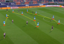 Serie A 2020/21: Bologna vs Napoli – tactical analysis - tactics