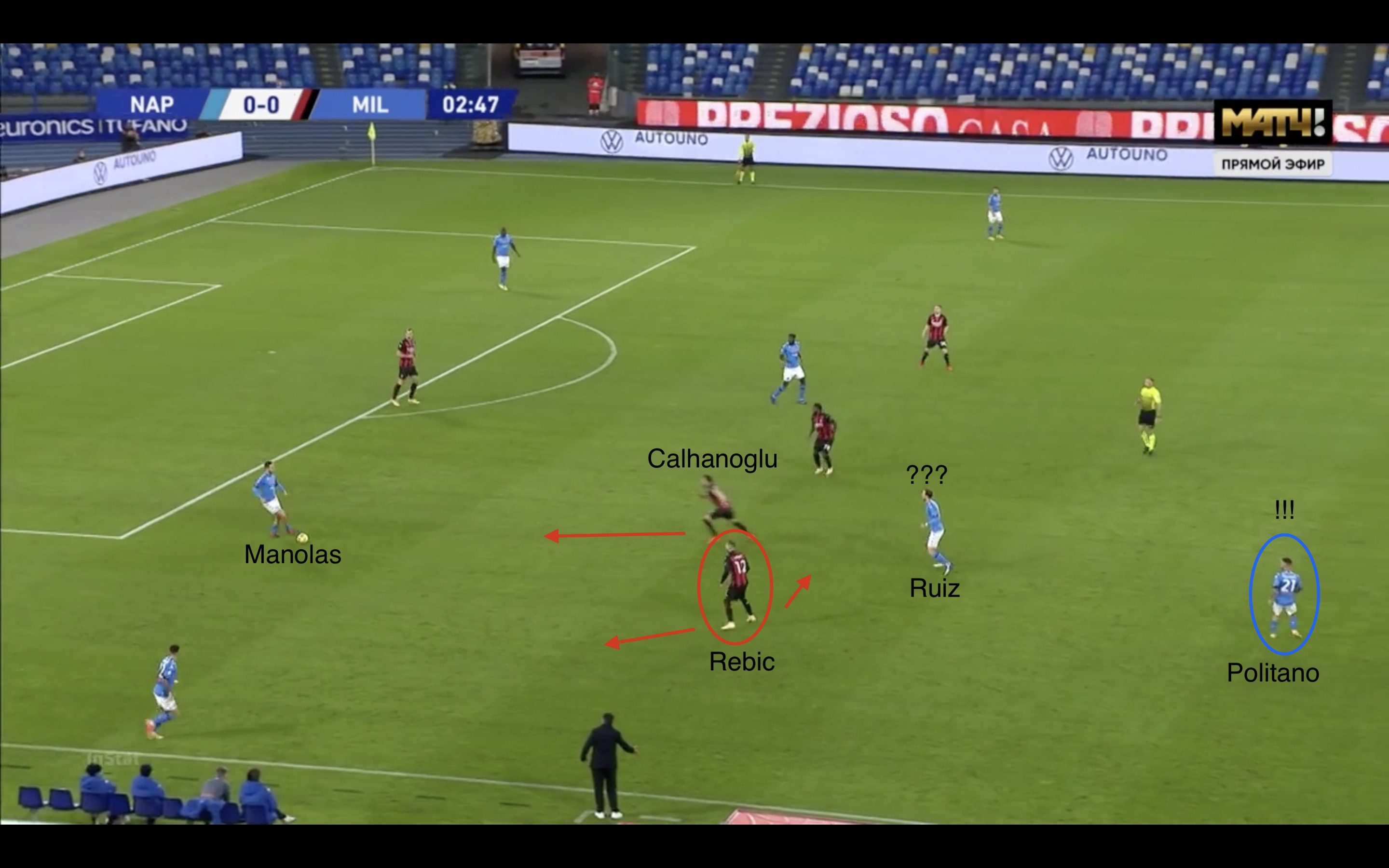 Serie A 2020-21: Napoli vs Milan - tactical analysis tactics