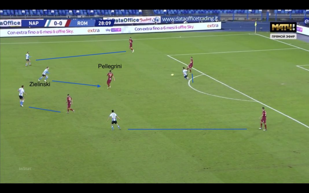 Serie A 2020/21: Napoli vs Roma - tactical analysis tactics