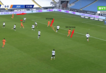 Serie A 2020/21: Spezia vs Juventus - tactical analysis tactics