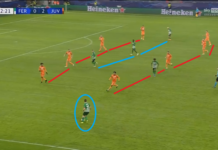 UEFA Champions League 2020/21: Ferencvaros vs Juventus - tactical analysis - tactics