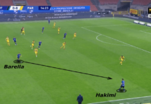 Serie A 2020/21: Atalanta vs Inter - tactical preview analysis tactics