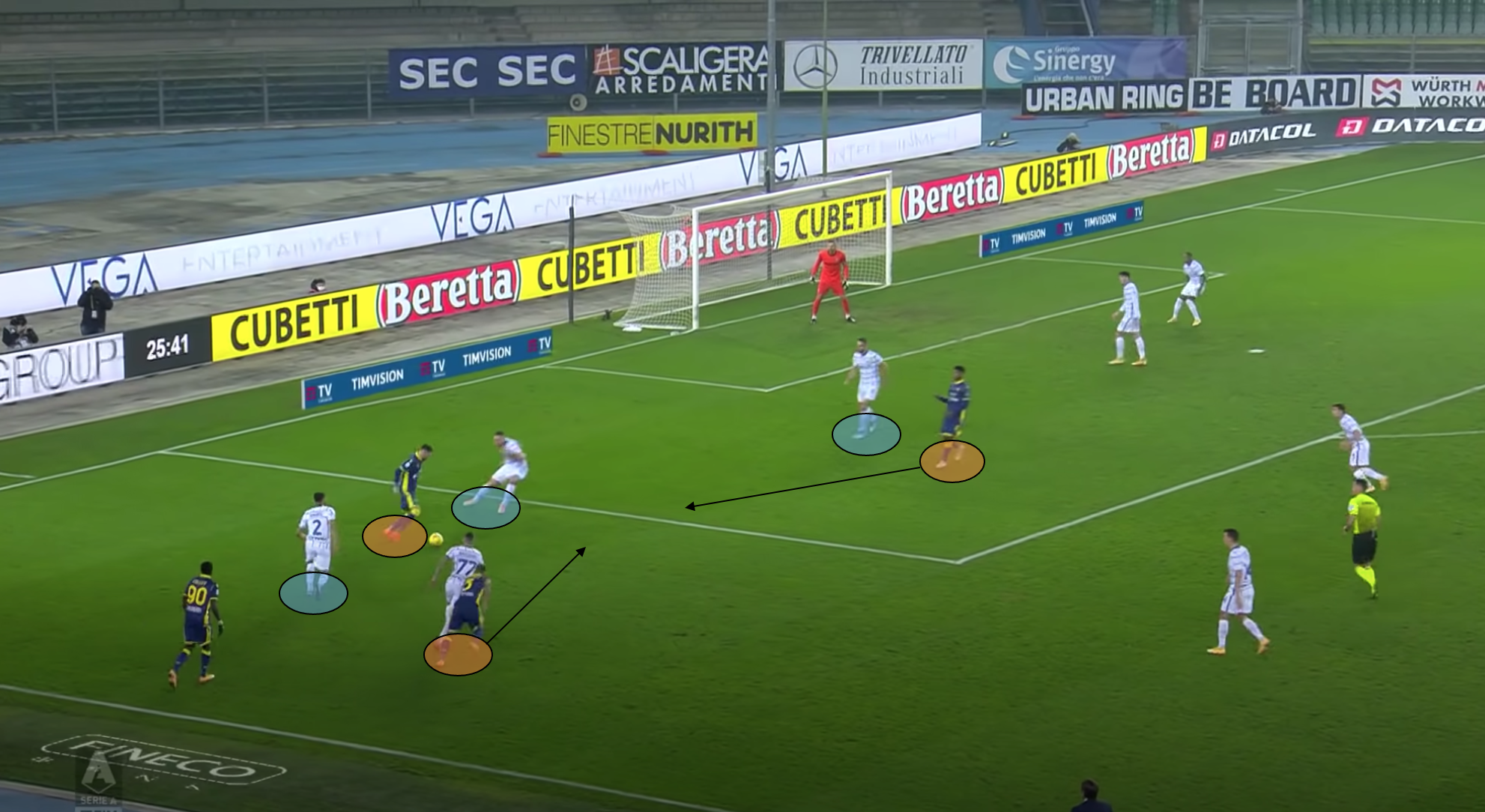 Serie A 2020/21: Hellas Verona vs Inter Milan – tactical analysis tactics